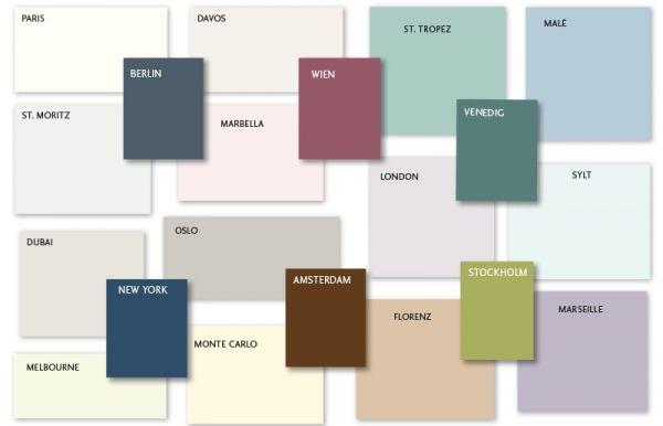 düfa Premium Color Wandgestaltung versch. Farben 2,5 Liter